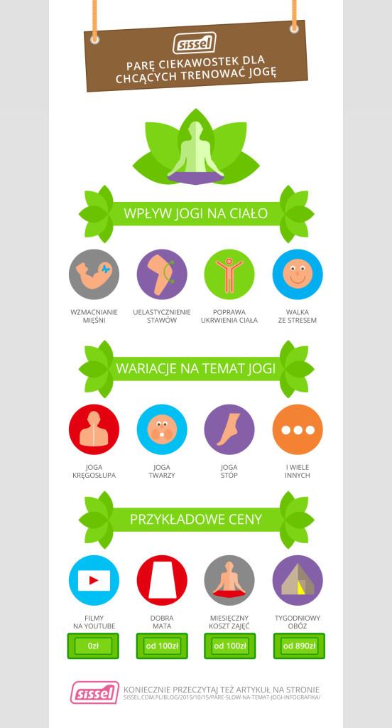 joga-infografika