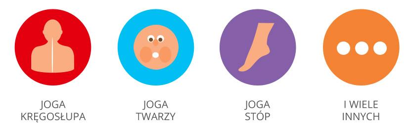 rodzaje-jogi