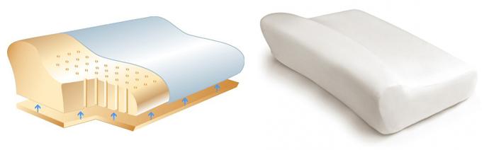 Wygląd poduszki ortopedycznej